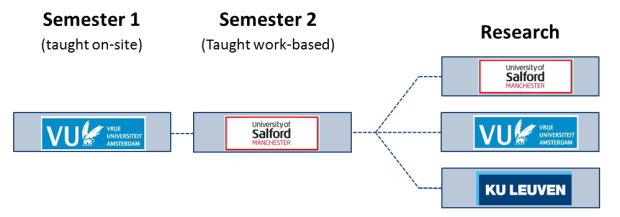 CMAster Block diagram 2