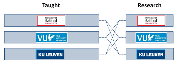 CMAster Block diagram