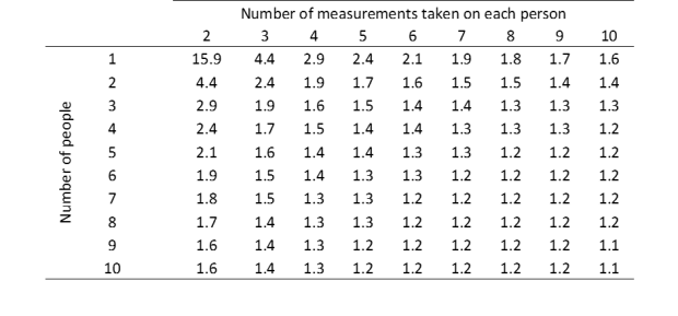 Multiplying Factor table.png